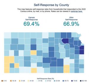Kansas Counties Self Response